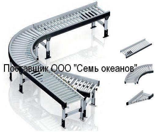 роликовые конвейеры характеристика