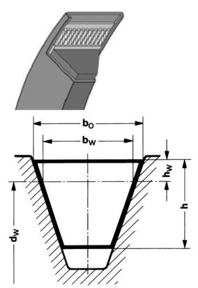 Клиновые ремни CONTI-V®_SPB.jpg
